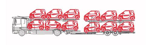 Samochody małych rozmiarów