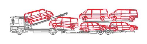 Samochody gabarytów zbliżonych do Volkswagen Transporter